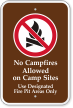 No Campfires Allowed On Camp Sites Sign
